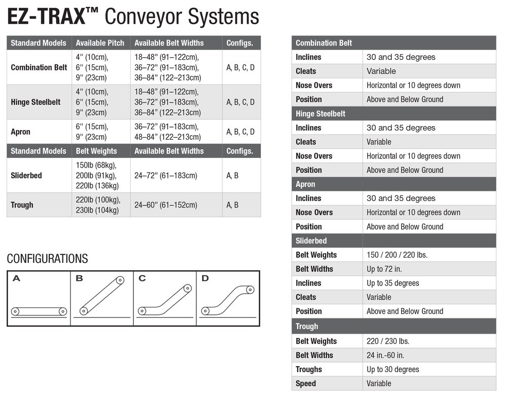 EZ-TRAX Conveyor Systems Specs